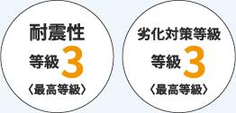 耐震性等級3〈最高等級〉劣化対策等級 等級3〈最高等級〉