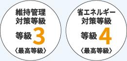 維持管理 対策等級 等級3〈最高等級〉省エネルギー 対策等級 等級4〈最高等級〉