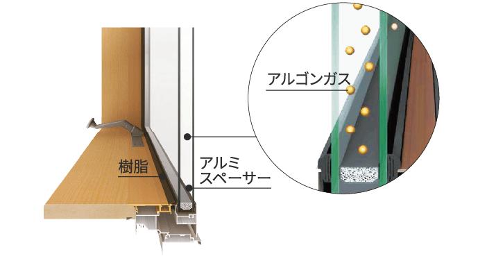 アルミ×樹脂の複合サッシ 機能イラスト図解